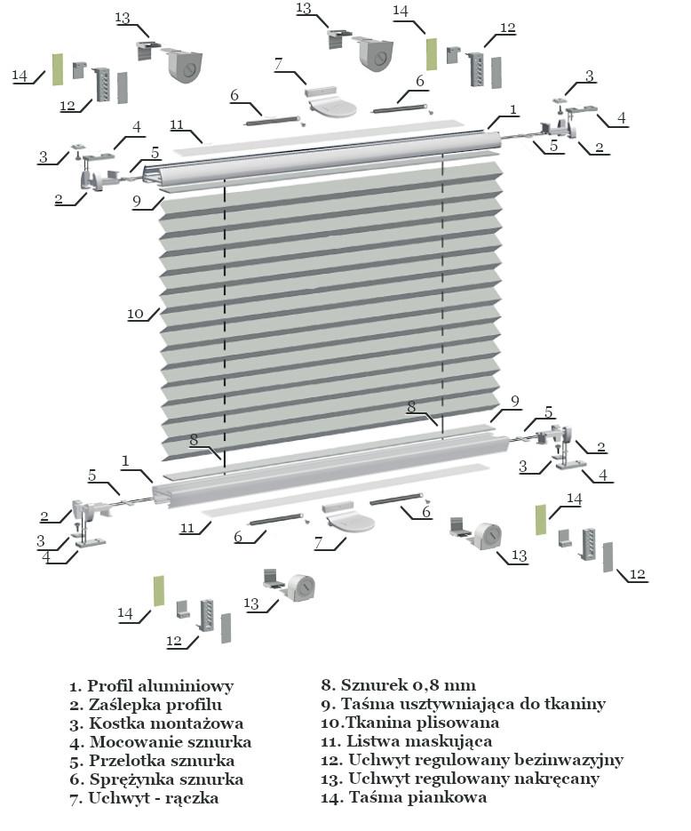 Plisy-zaluzji-plisowane-komponenty-czesc
